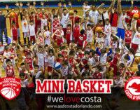 CAPO D'ORLANDO – Costa D'Orlando Academy, al via il 21 settembre i corsi di minibasket