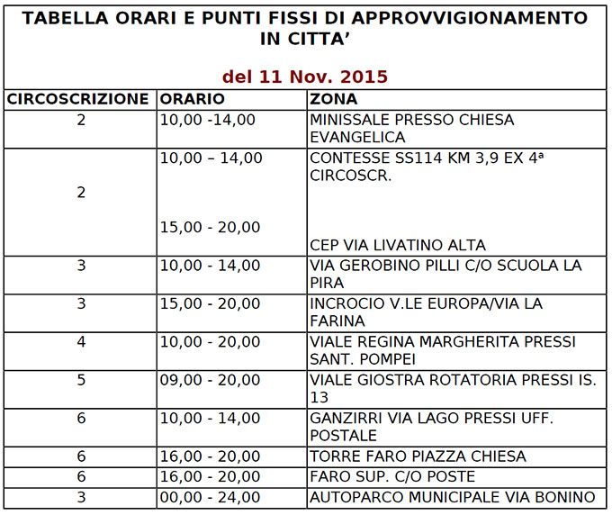 tabella_approvvigionamento_idrico_Messina_11_11_2015_001