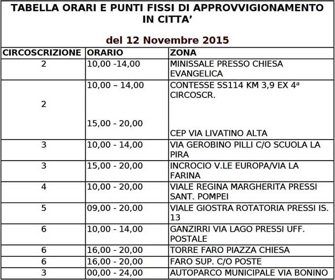 tabella_approvvigionamento_idrico_Messina_12_11_2015_001