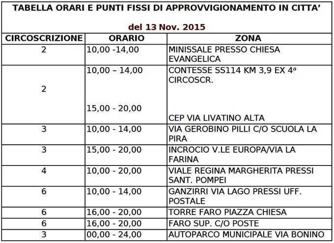 tabella_approvvigionamento_idrico_Messina_13_11_2015_001