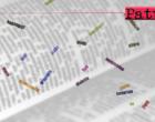 SAN PIERO PATTI – Tradotti 2150 termini dialettali, in mesi di lavoro, per riscoprire le origini linguistiche sampietrine