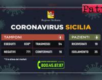 CORONAVIRUS – Aggiornamento dei casi in Sicilia (09 marzo 2020).