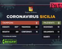 CORONAVIRUS – Aggiornamento dei casi in Sicilia (10 marzo 2020).
