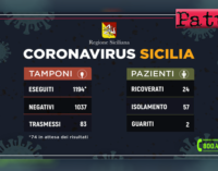 CORONAVIRUS – Aggiornamento dei casi in Sicilia (11 marzo 2020).
