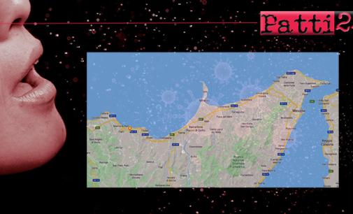 """MESSINA – 21 sindaci della provincia chiedono che """"Messina sia dichiarata zona rossa"""""""