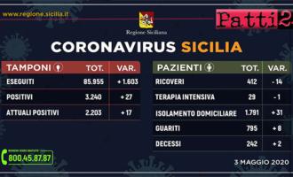 CORONAVIRUS – Aggiornamento dei casi in Sicilia (Domenica 03 Maggio 2020).
